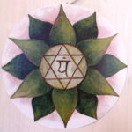 Quarto chakra_Nahdah_Yoga